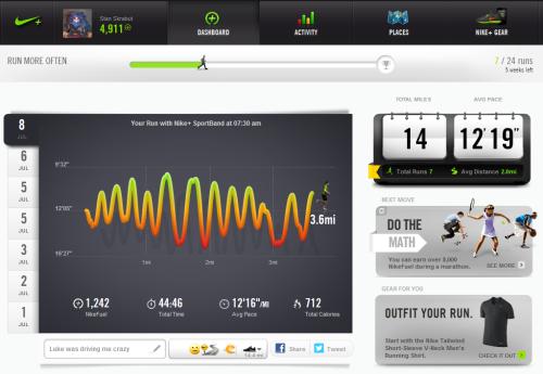 Nike+ Page