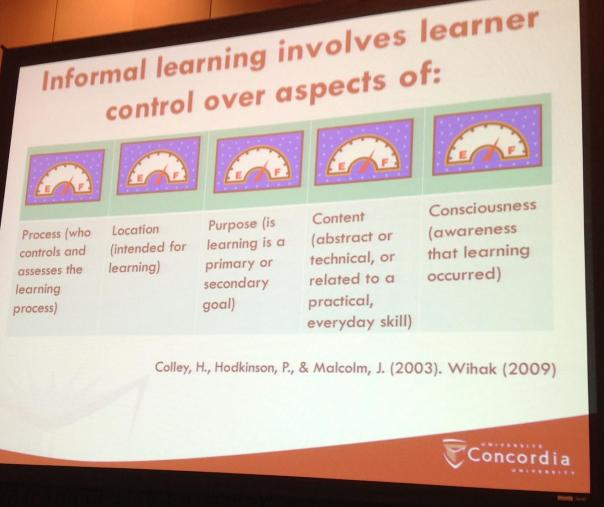 Learner Control in Informal Learning