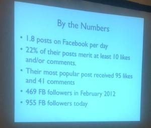 Living the Dream Facebook numbers