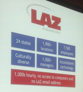 LAZ Parking starting point
