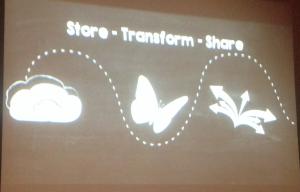 Store - Transform - Share